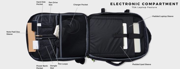 Zingaro-Electronic-Compartment-Backpack-35-features